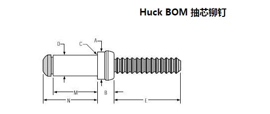 环槽拉钉huck bom